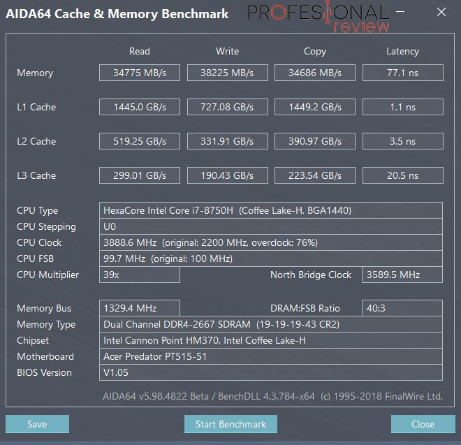 Acer Predator Triton 500 RAM