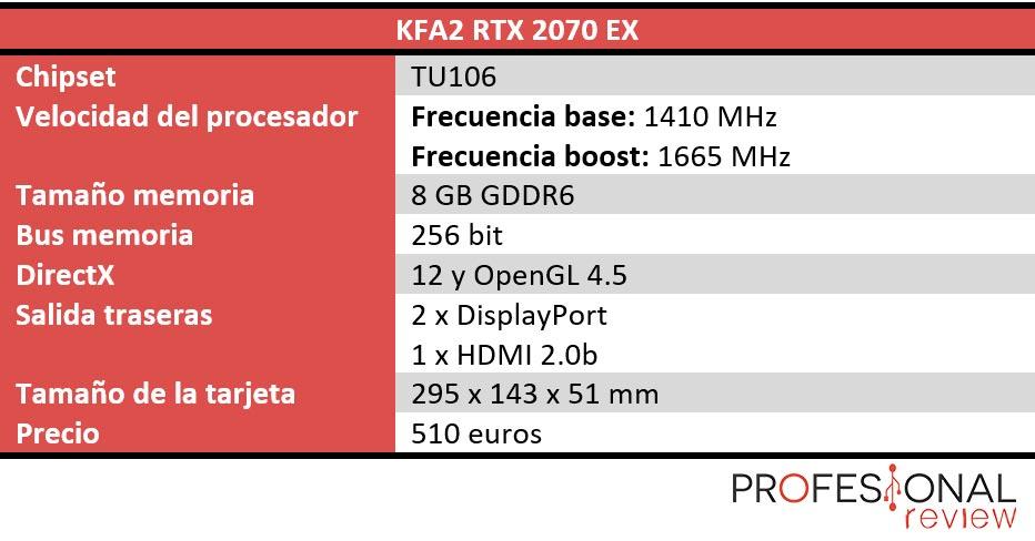KFA2 RTX 2070 EX Caracteristicas