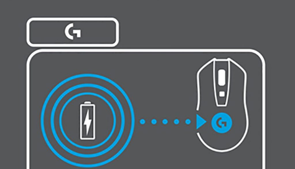 Tecnología Logitech PowerPlay