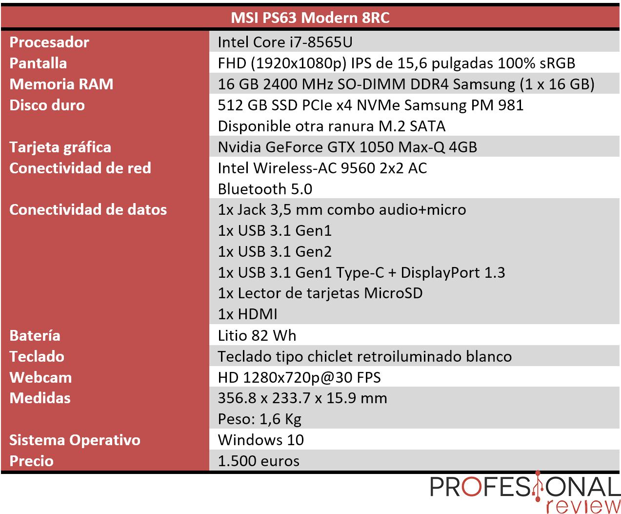 MSI PS63 Modern 8RC características