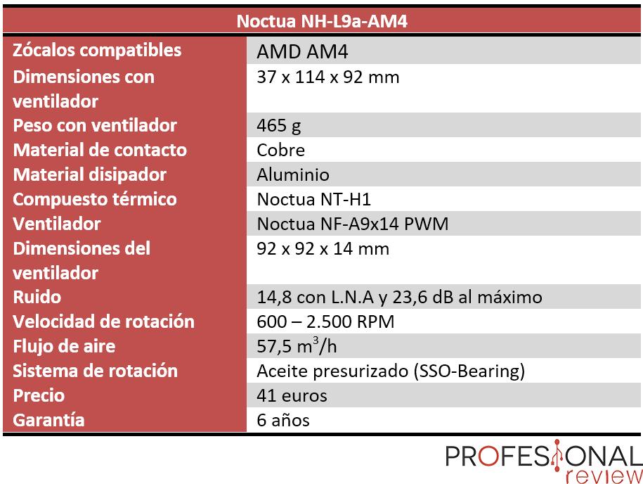 Noctua NH-L9a-AM4 Características