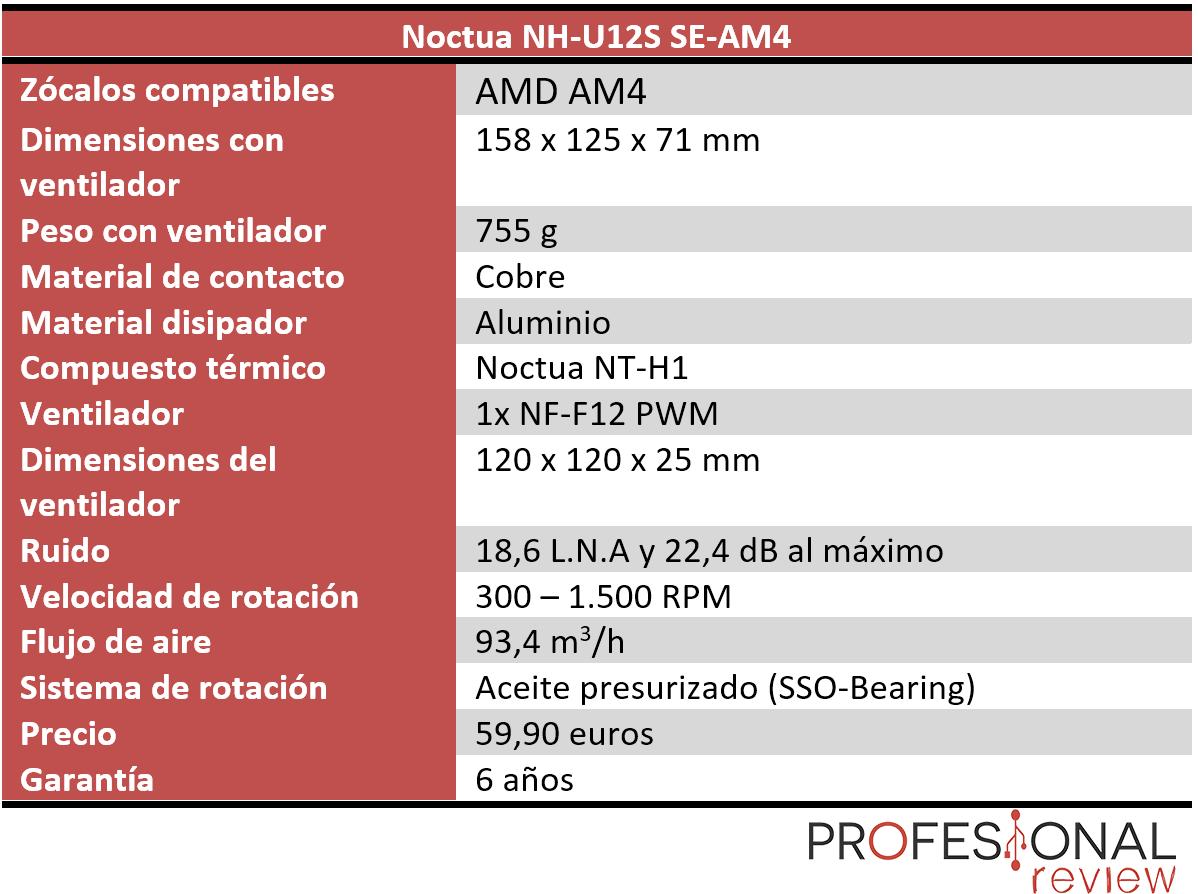 Noctua NH-U12S SE-AM4 características