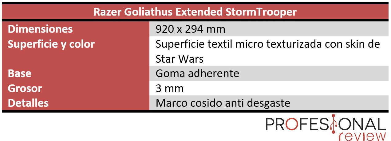 Razer Goliathus Extended StormTrooper características