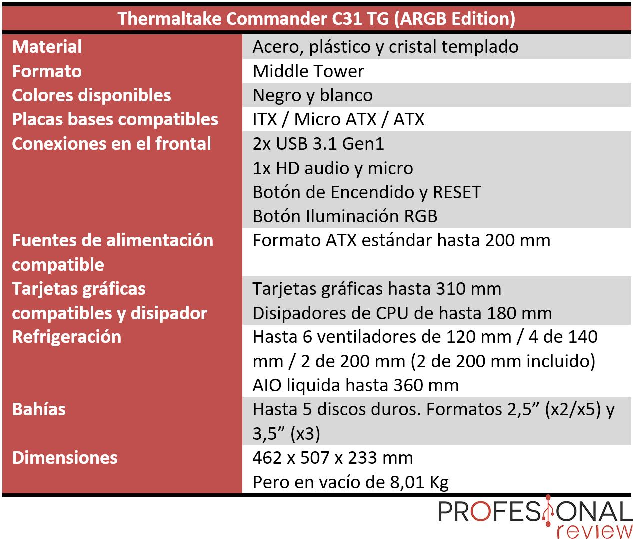 Thermaltake Commander C31 TG características