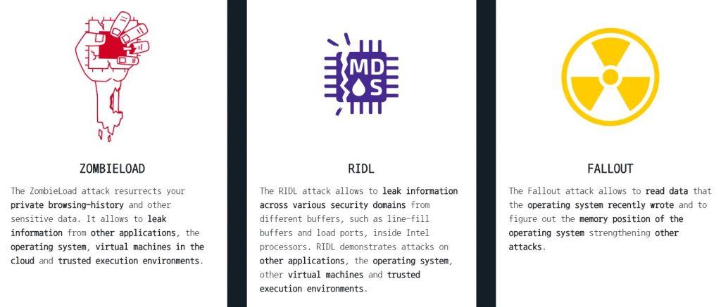Fuente: ExtremeTech. Tipos de vulnerabilidades MDS