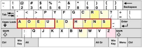 Letras más usadas en el teclado Dvorak