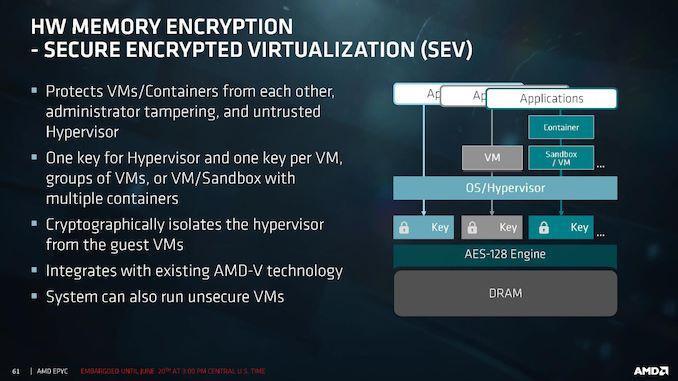 Photo of AMD actualiza el firmware de EPYC por la vulnerabilidad de seguridad SEV