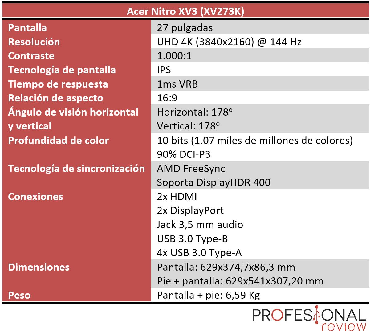 Acer Nitro XV3 Características