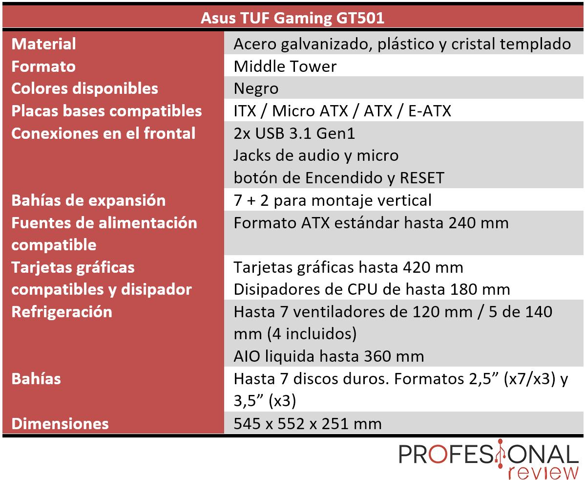Asus TUF Gaming GT501 características