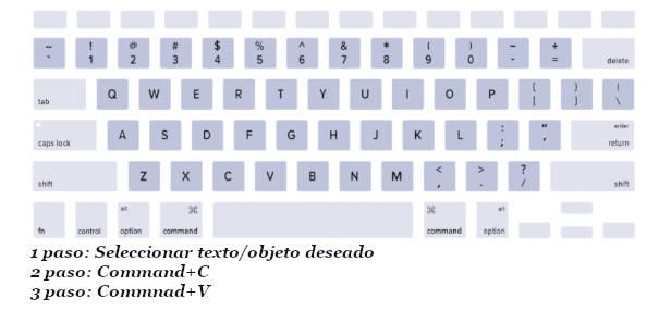teclado MacOS