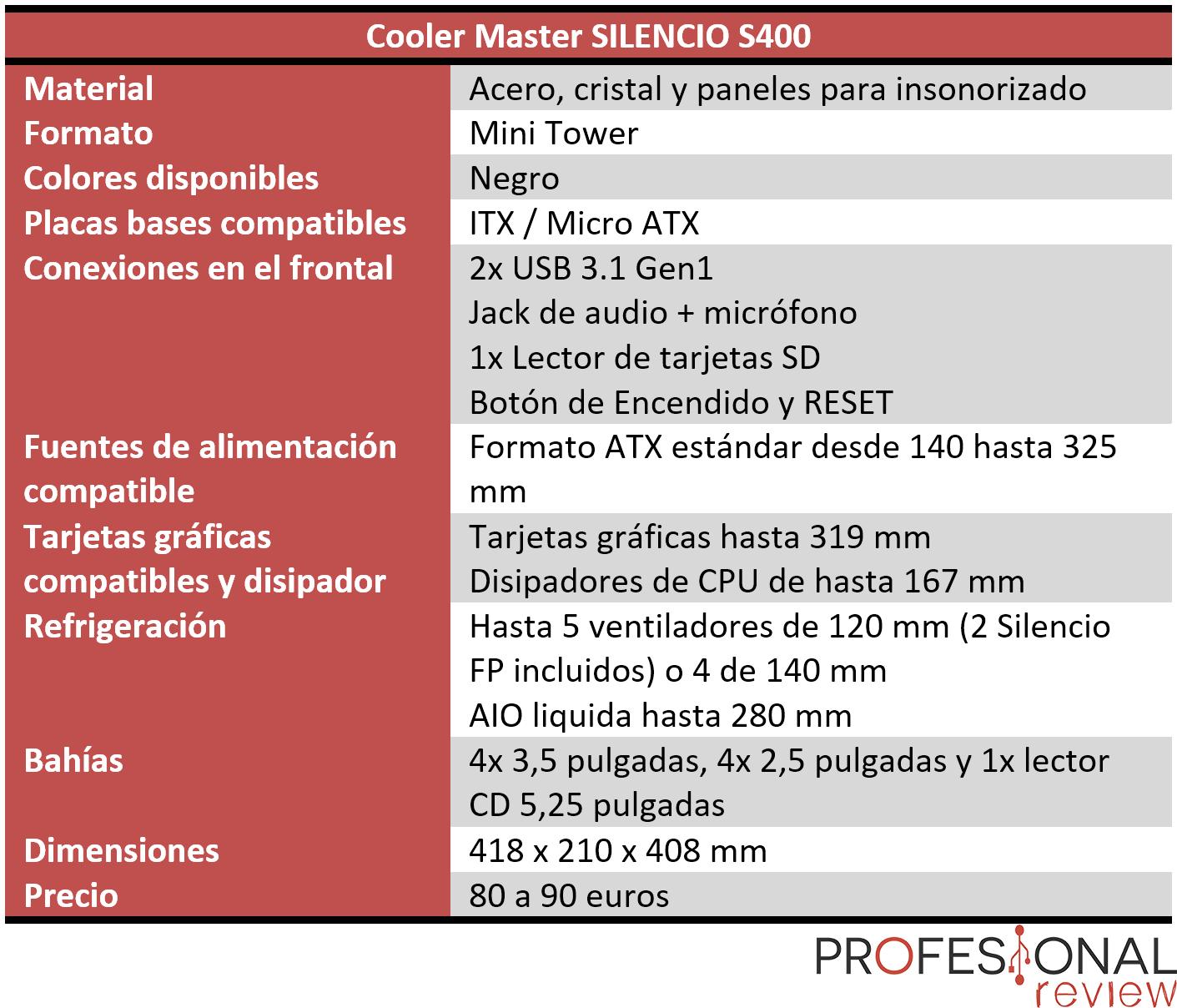 Cooler Master SILENCIO S400 Características