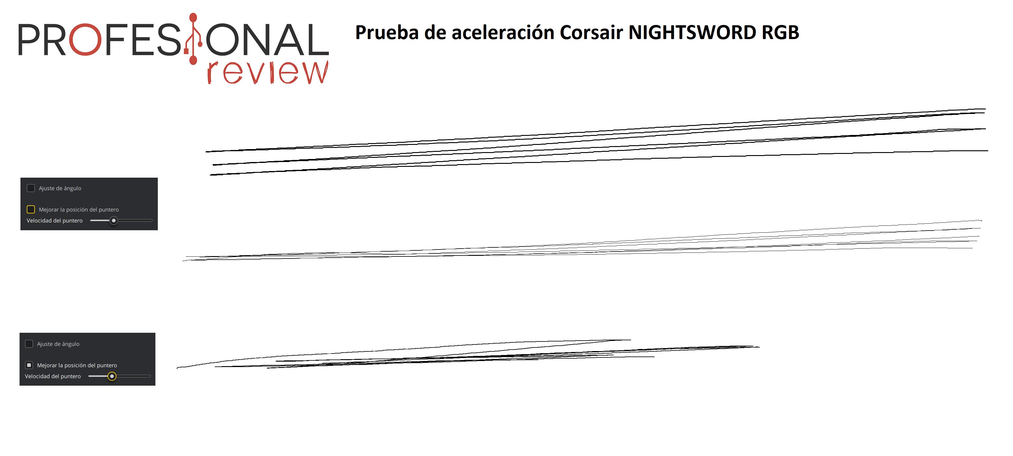 Corsair NIGHTSWORD RGB aceleración
