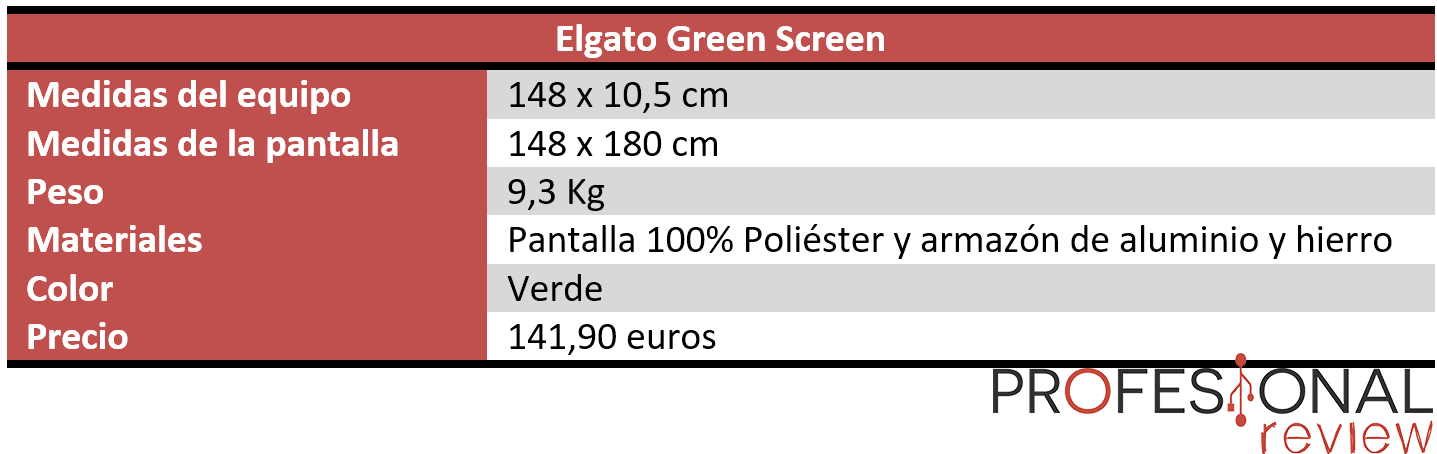 Elgato Green Screen características