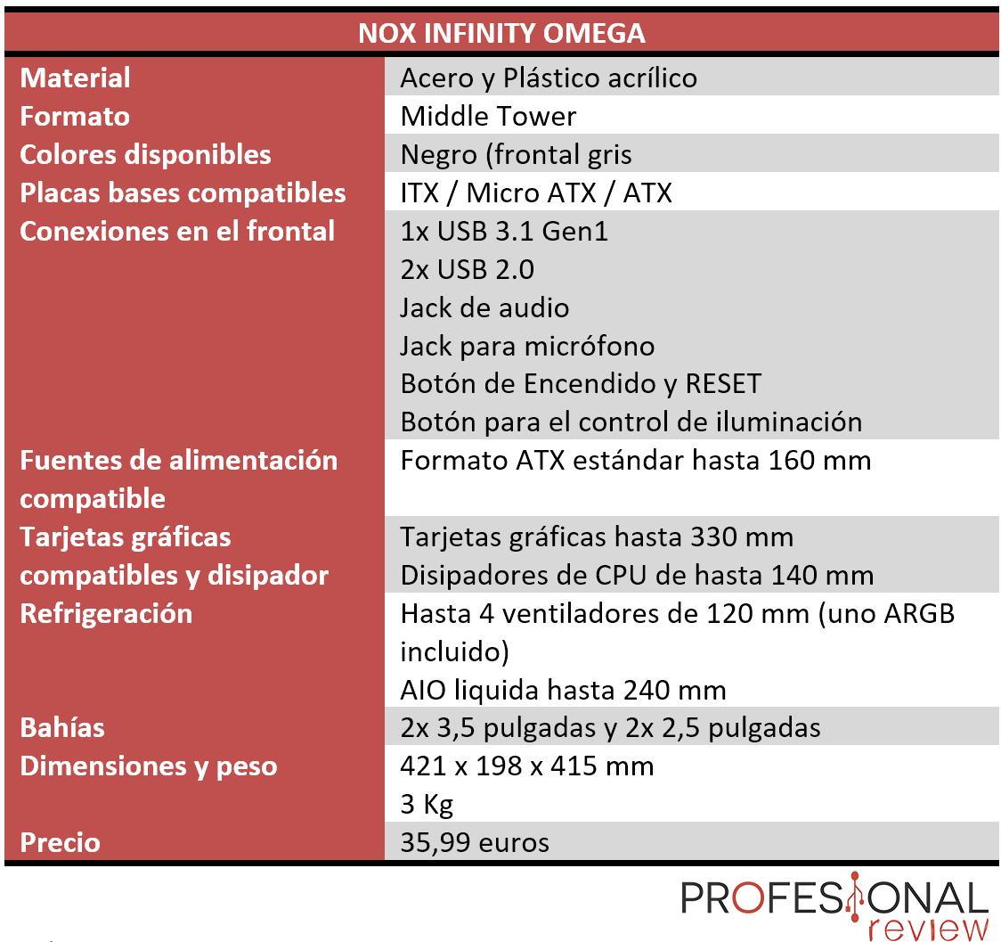 NOX INFINITY OMEGA Características