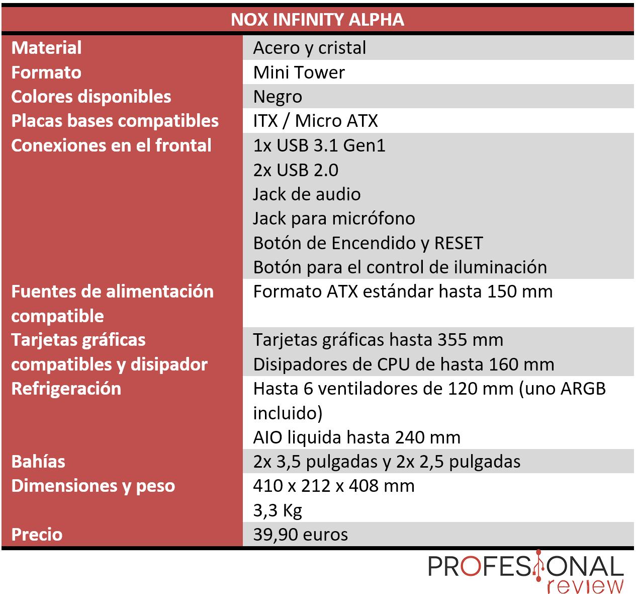 NOX INFINITY ALPHA Características