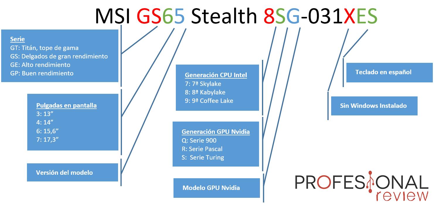 Portátil MSI Max-Q gaming