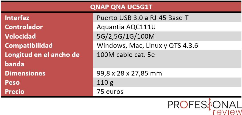 QNAP QNA UC5G1T características