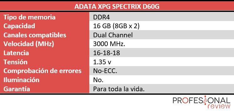 ADATA XPG SPECTRIX D60G características