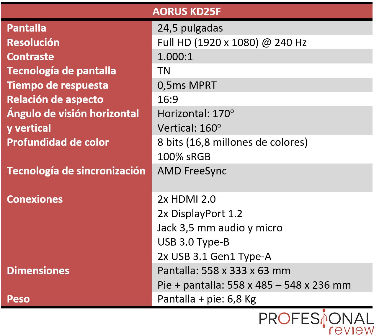 AORUS KD25F Características