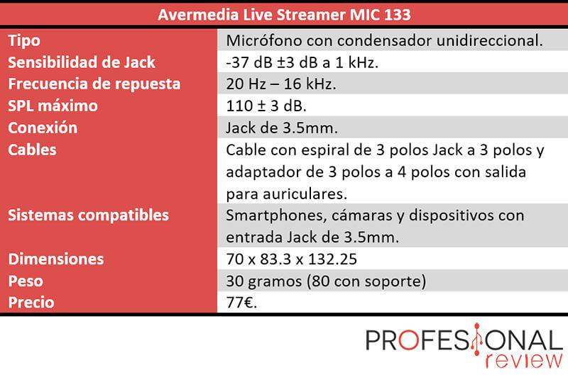 AVerMedia Live Streamer MIC 133 características técnicas