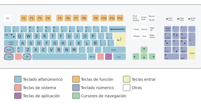 Photo of Cómo cerrar una pestaña del navegador con el teclado