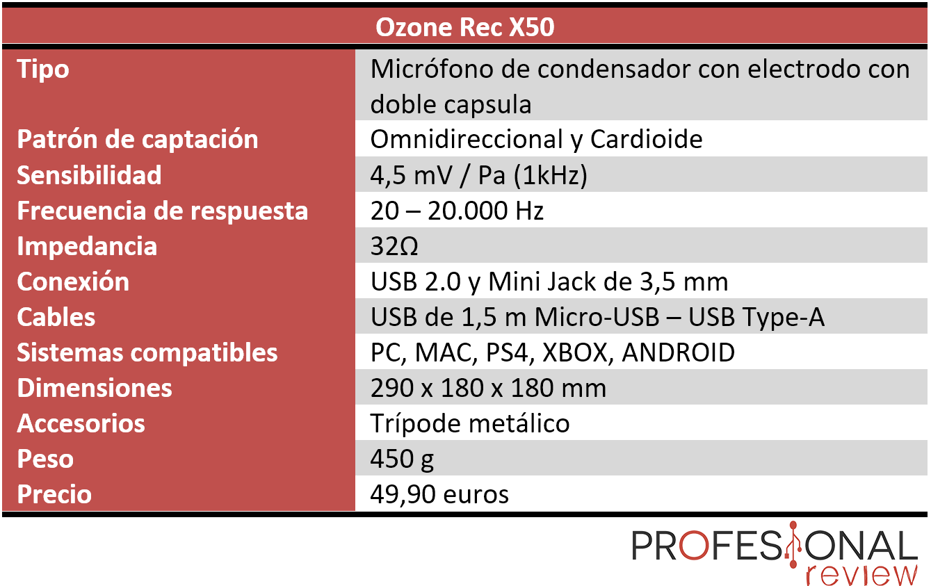 Ozone Rec X50 Características