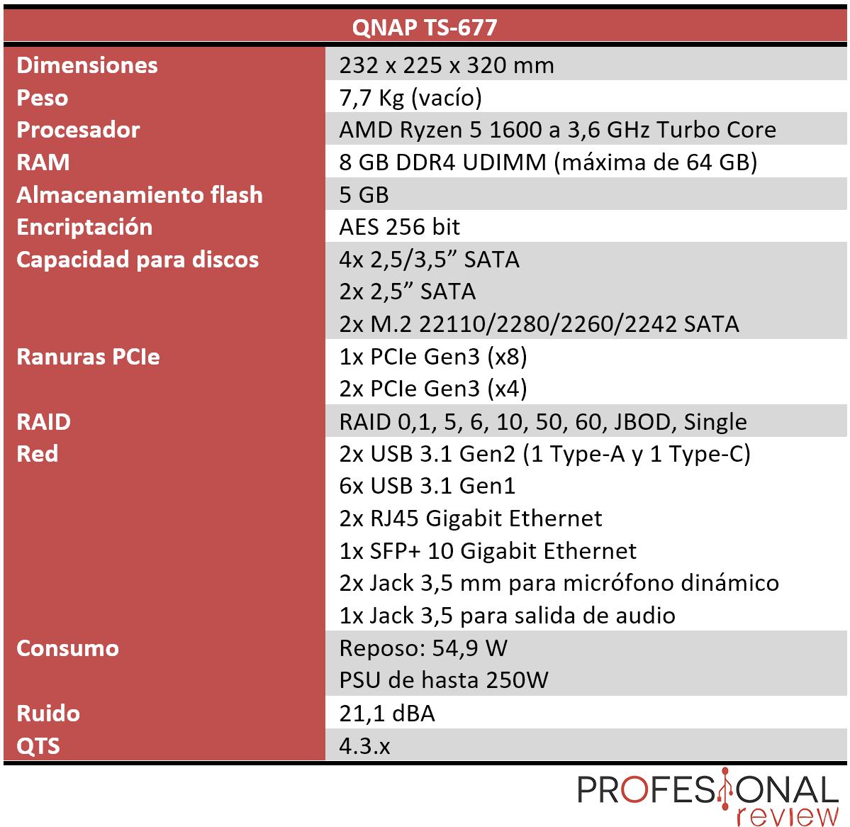 QNAP TS-677 características