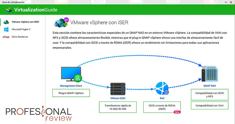 Virtualización QNAP