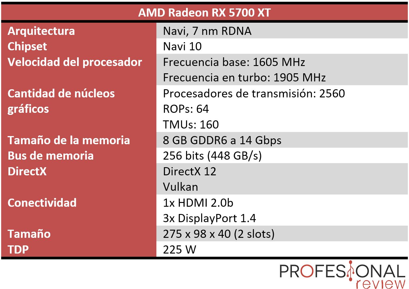 AMD Radeon RX 5700 XT características