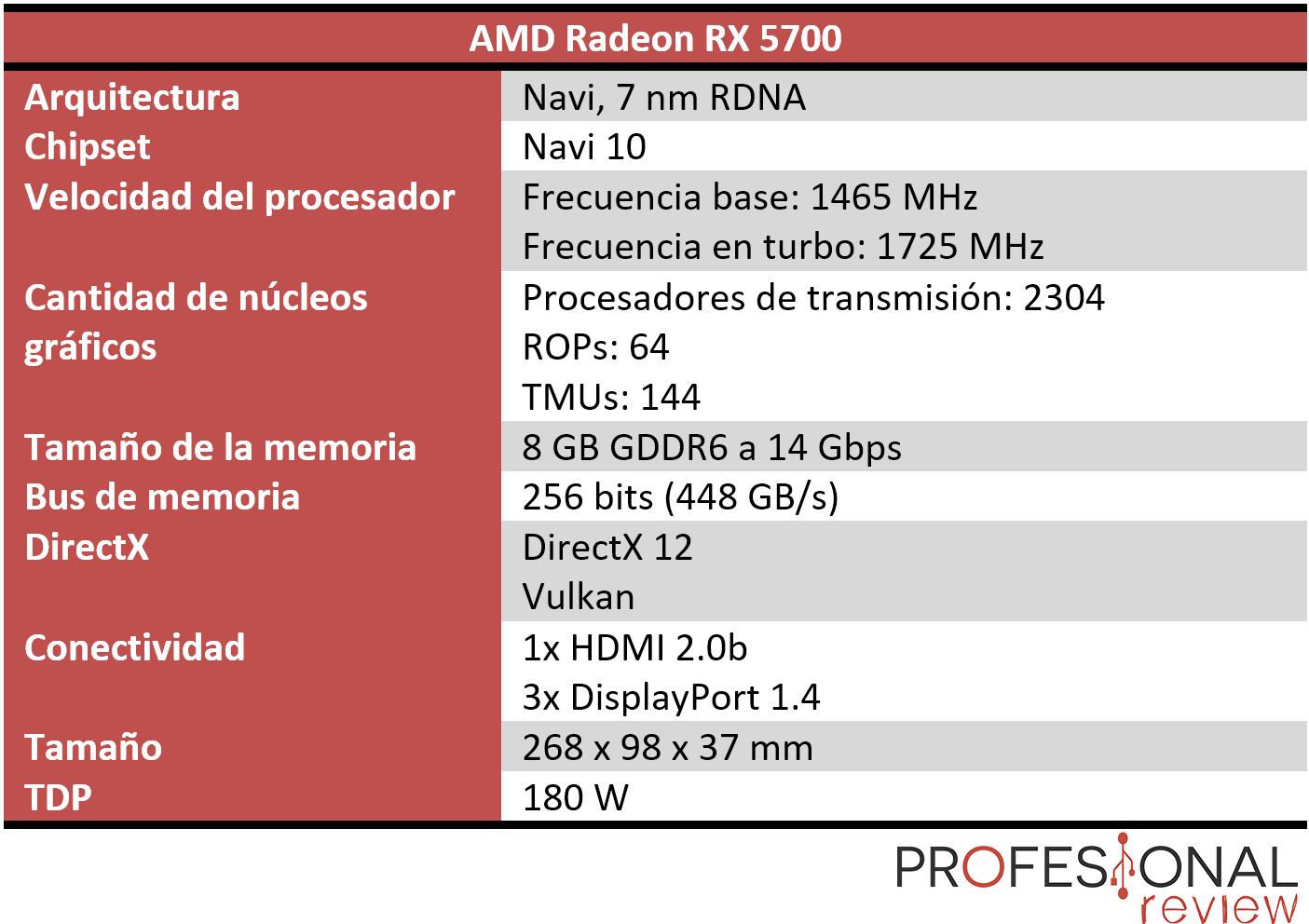 AMD Radeon RX 5700 características