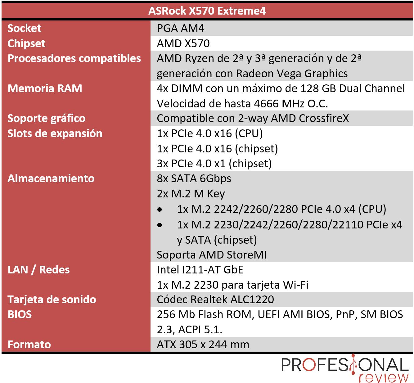 ASRock X570 Extreme4 Características