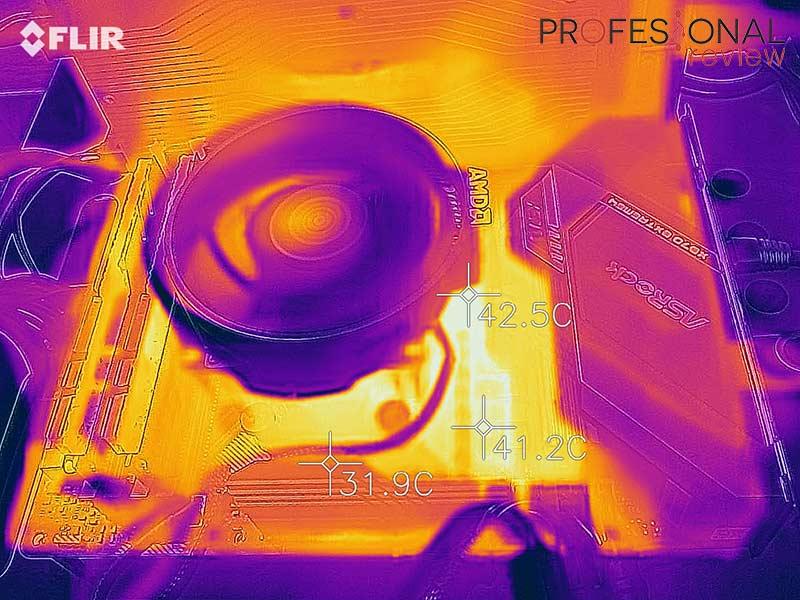 ASRock X570 Extreme4 temperatura