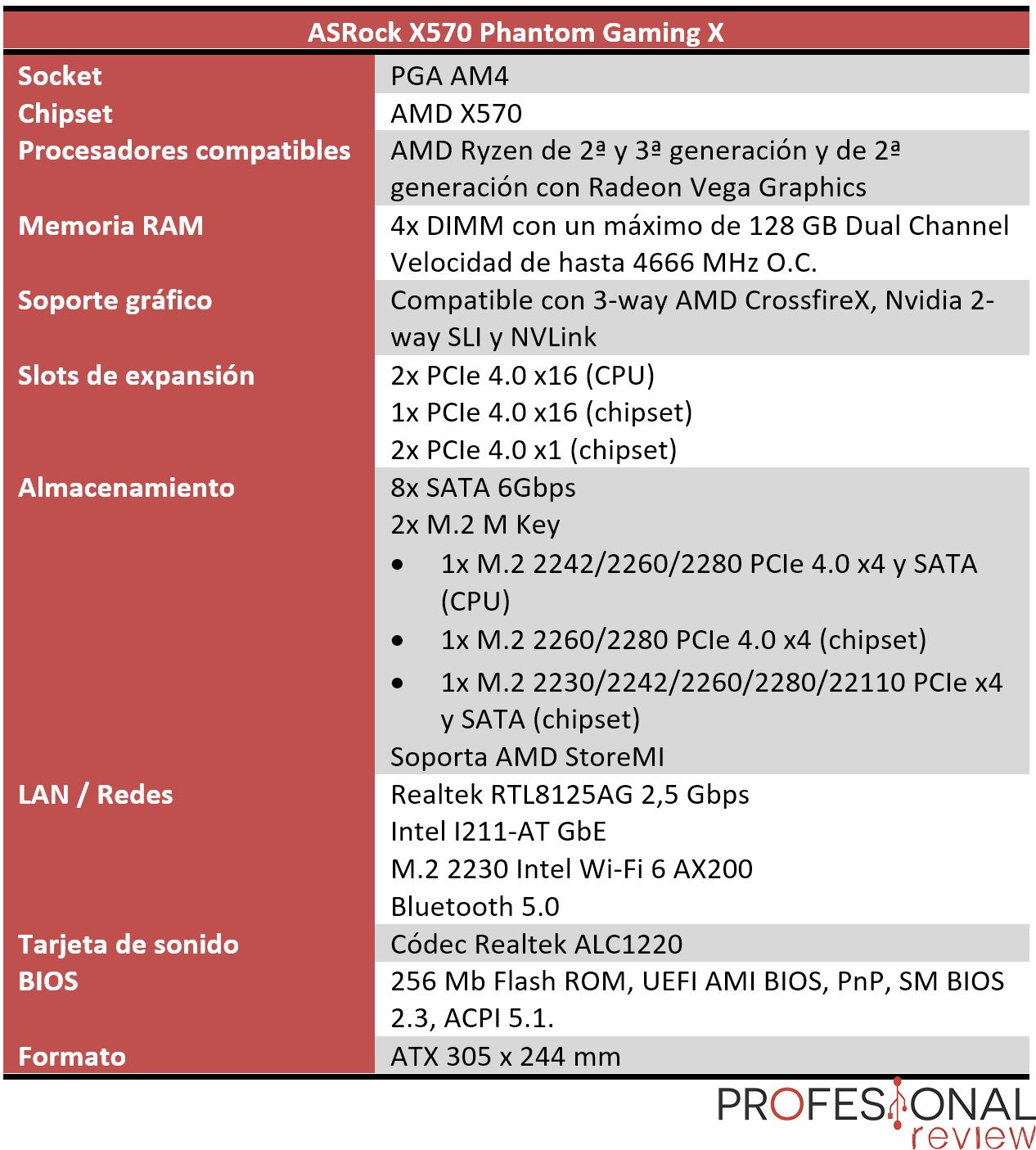 ASRock X570 Phantom Gaming X características