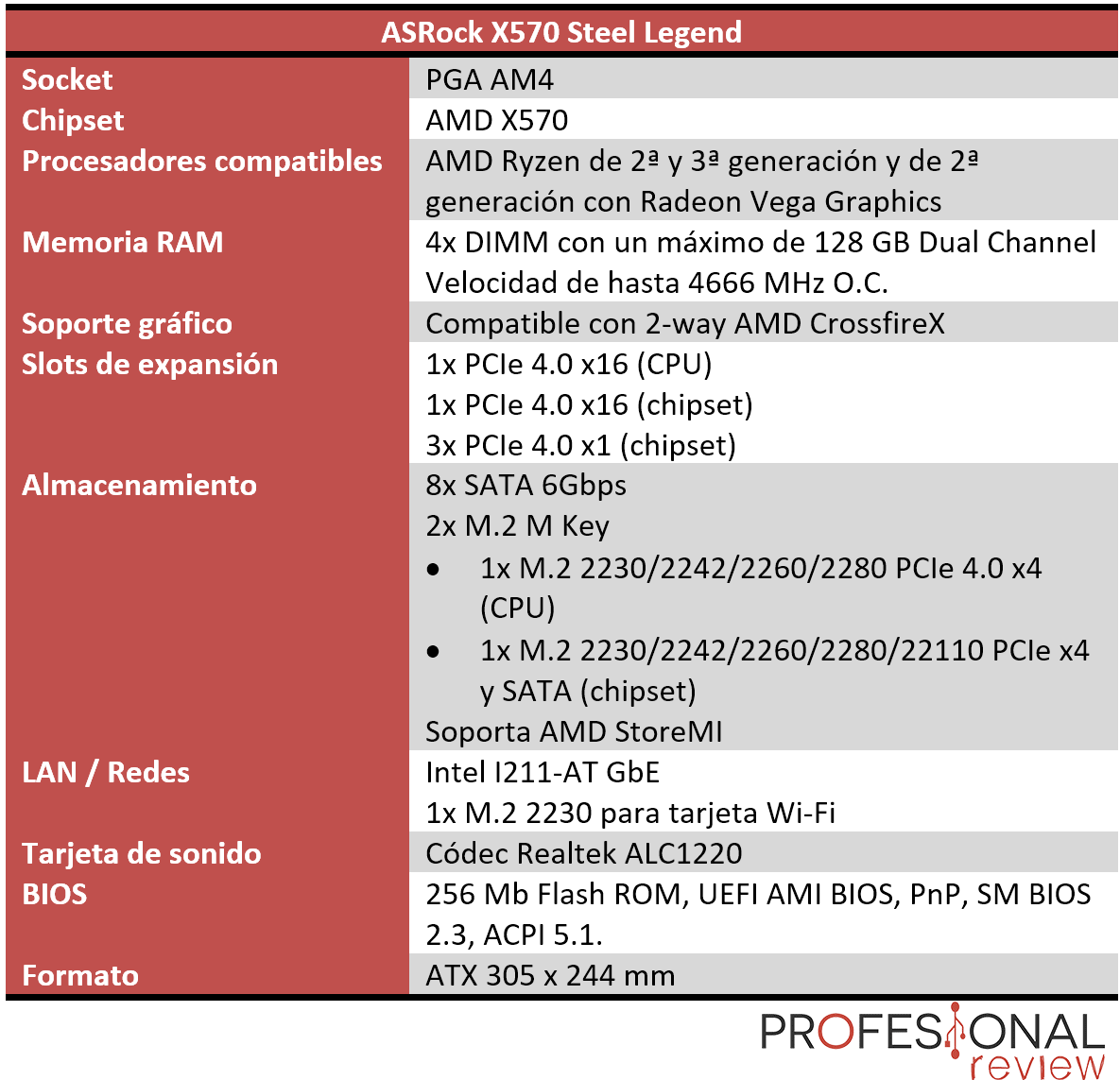ASRock X570 Steel Legend Características