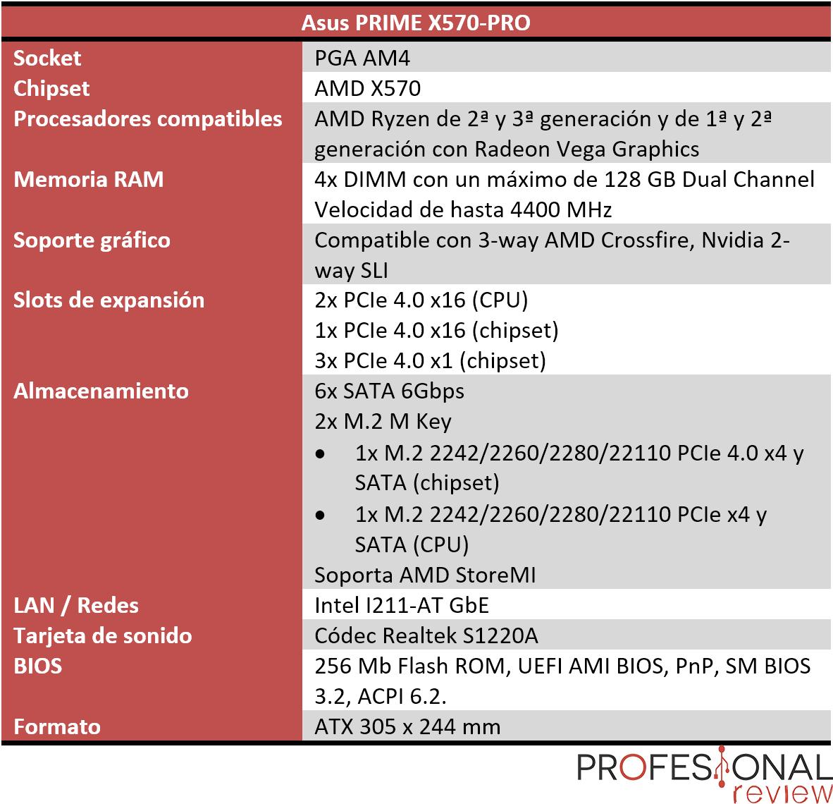 Asus PRIME X570-PRO características