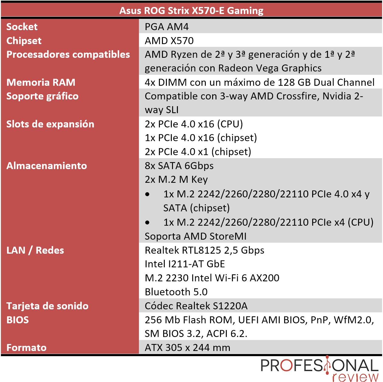 Asus ROG Strix X570-E Gaming Características