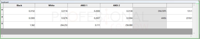 Asus ROG Swift PG35VQ contraste