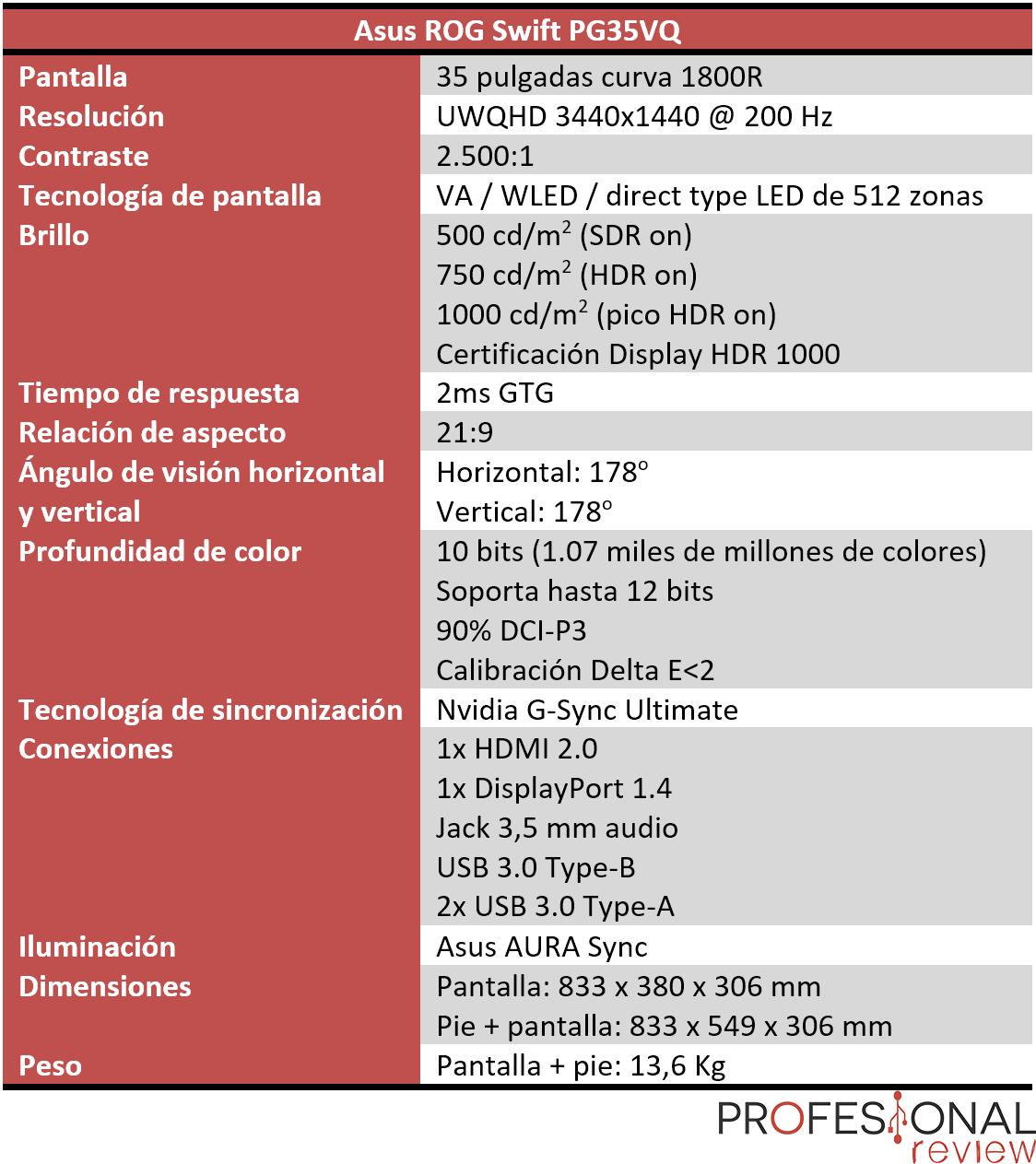 Asus ROG Swift PG35VQ Review en Español (Análisis completo)