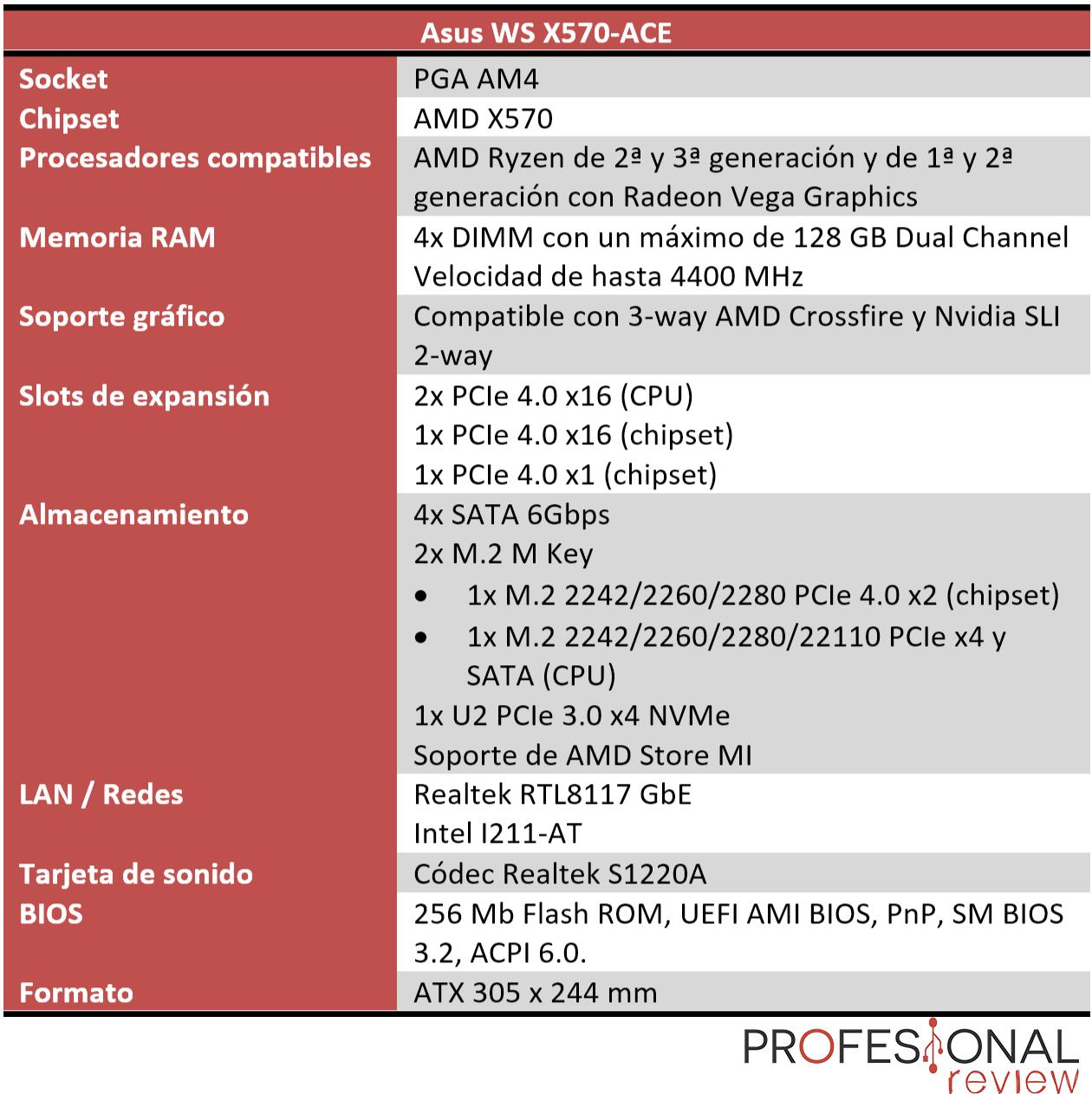Asus WS X570-ACE características