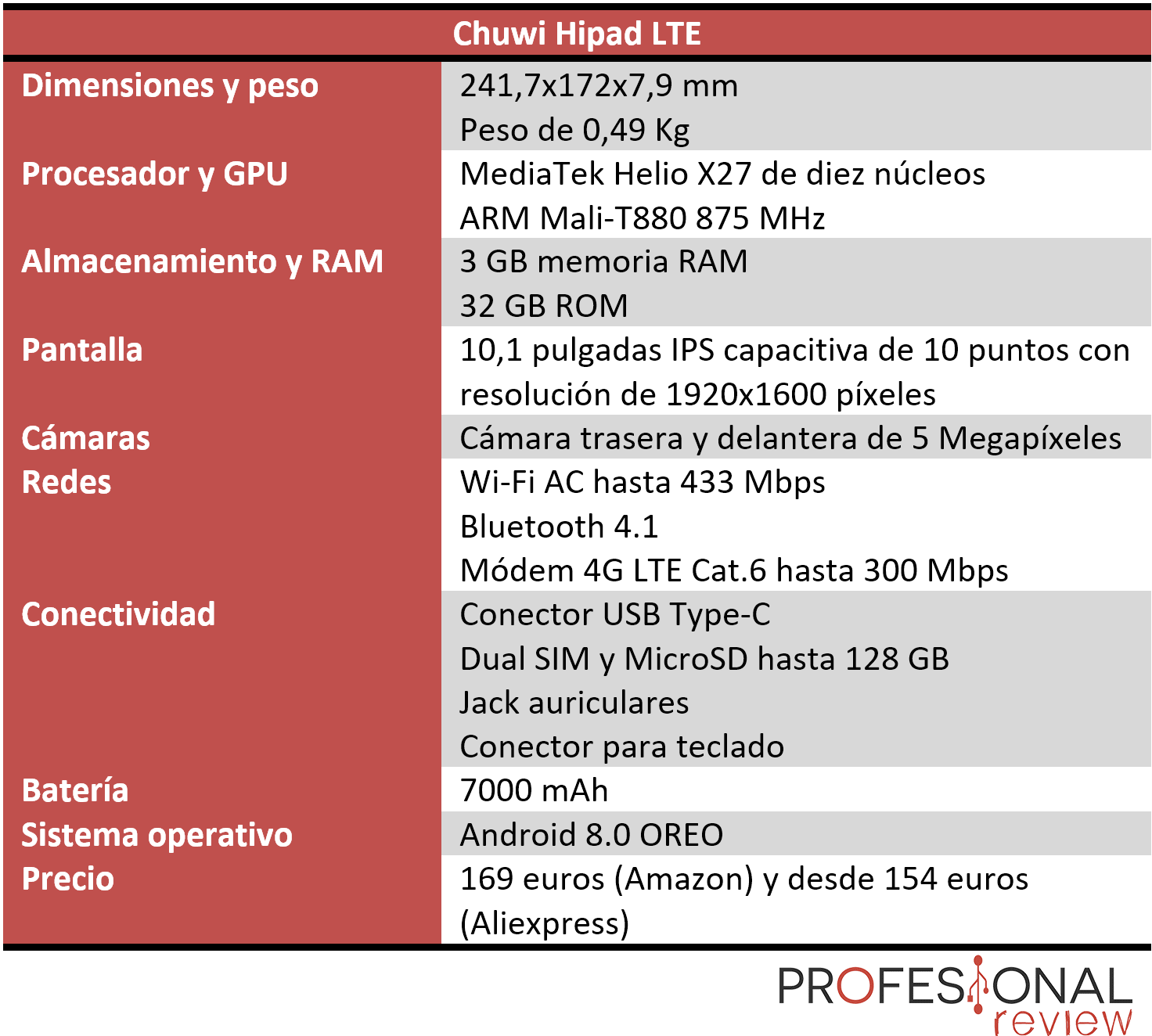 Chuwi Hipad LTE características