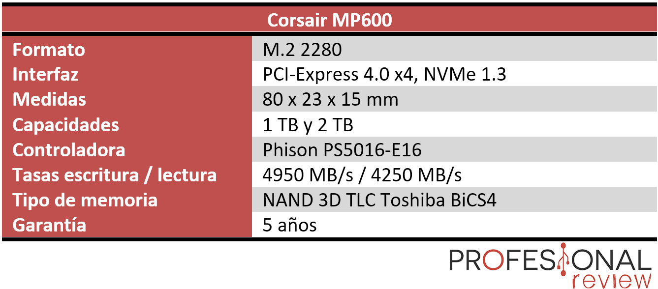Corsair MP600 Caracteristicas