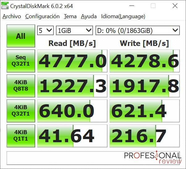 Corsair MP600 benchmark