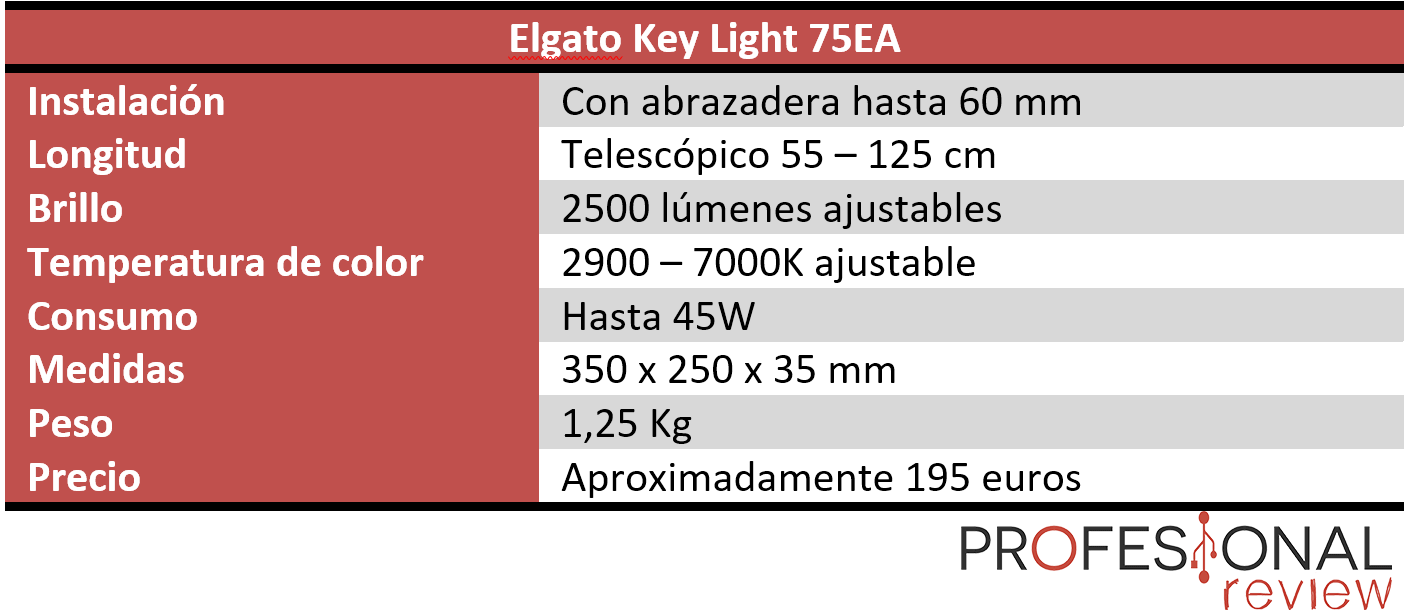 Elgato Key Light características