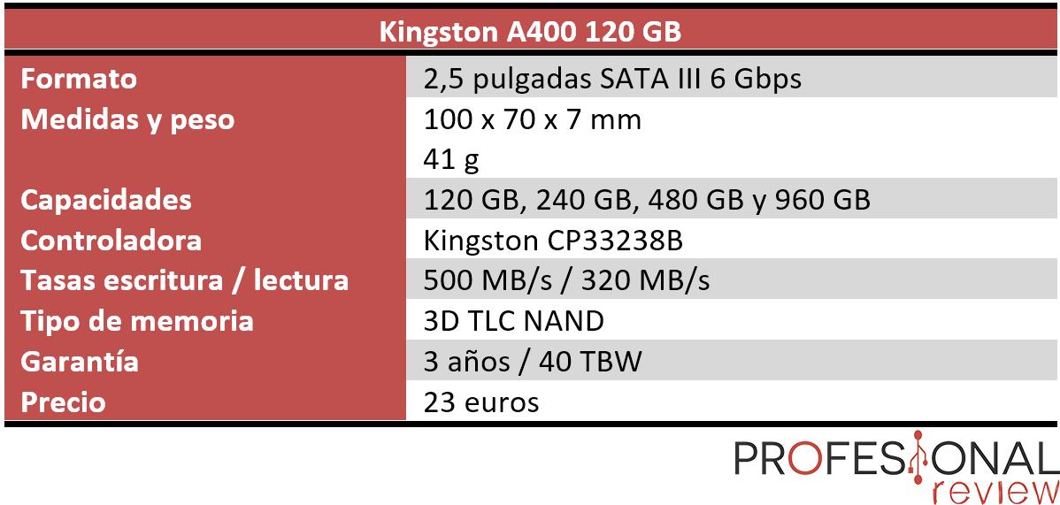 Kingston A400 Características