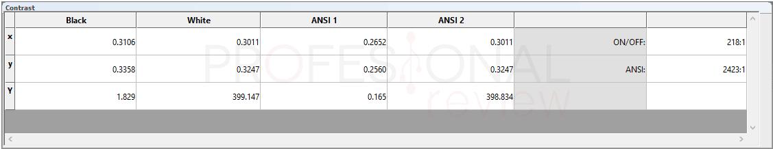 MSI Optix MPG341CQR Contraste