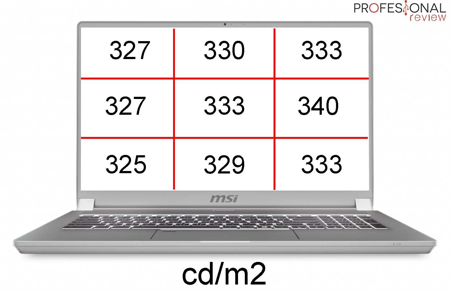 MSI P75 Creator 8SE Brillo