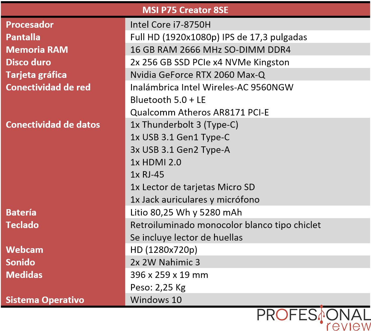 MSI P75 Creator 8SE características