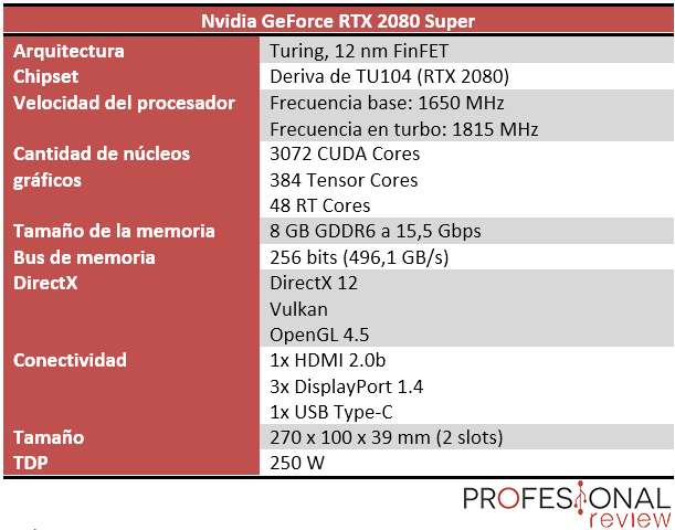 Nvidia RTX 2080 Super características