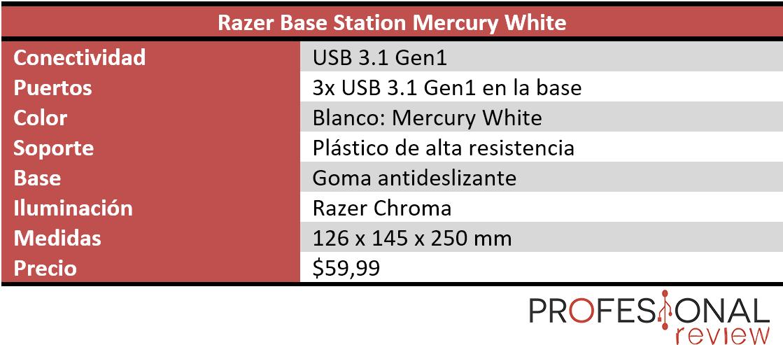 Diseño de Razer Base Station Mercury características