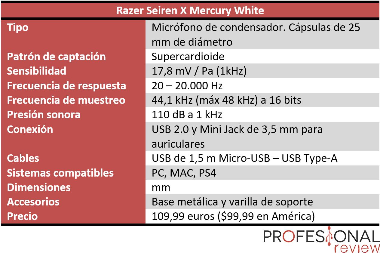 Razer Seiren X Mercury Caracteristicas